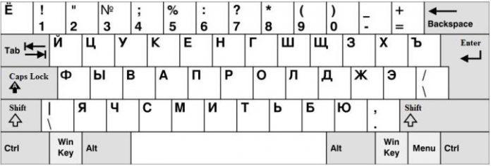 kiril alfabesi türkçe çeviri